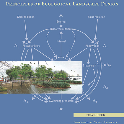 principles_ecological_landscape_design