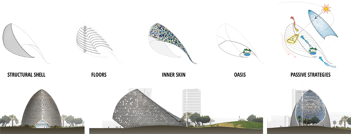 Biomimicry landscape urbanism for Definition of form and space in architecture